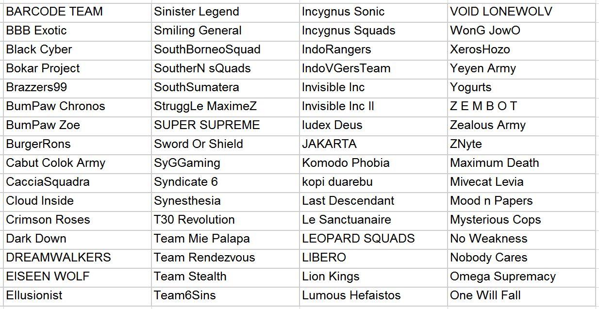 Pengumuman 128 Team Peserta VainGlory #HALCYONGATHERING 2.0