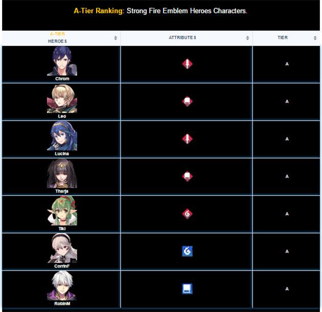 Ini Daftar Hero Terbaik Fire Emblem Heroes