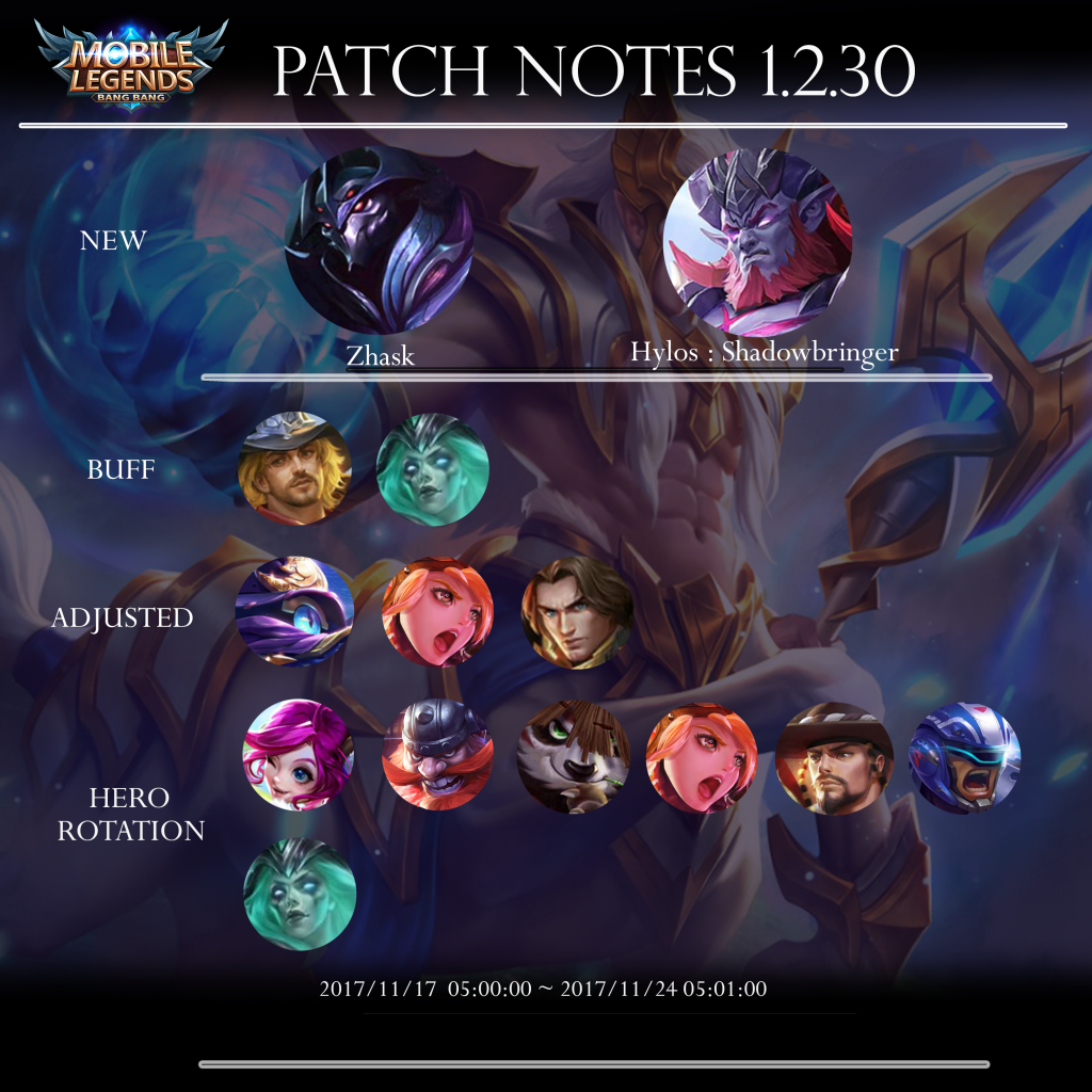 Kenali istilah Nerf, Buff, Fixed, Adjustment serta rework di Mobile Legends