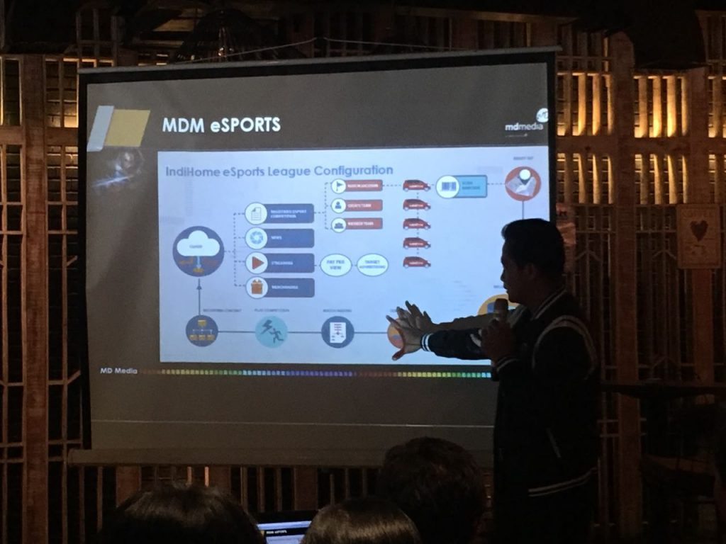 IndiHome eSports League, E-sport Terbesar di Indonesia Berhadiah 1 Miliar