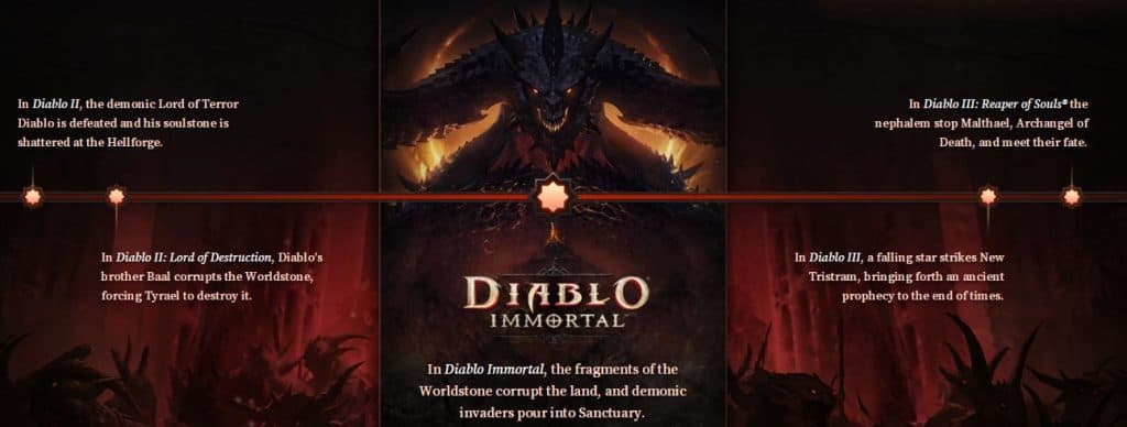 diablo-immortal-time line