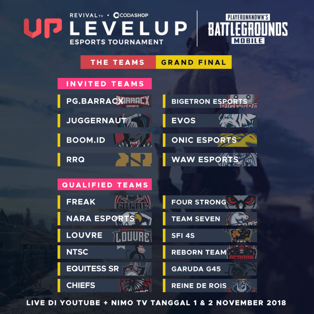 list team PUBGM grand final IG