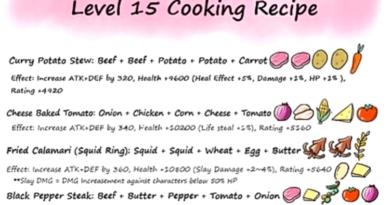 Ini dia daftar resep masakan di laplace m yang wajib kamu coba