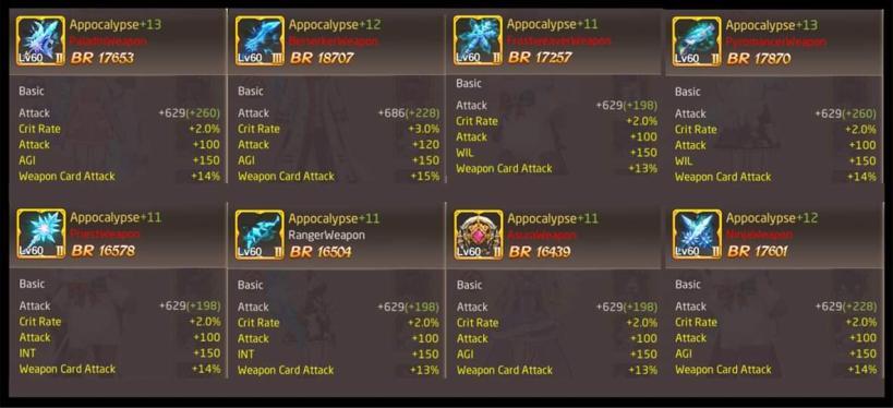 Ini Dia Daftar Lengkap Tipe Senjata Level 60 di Laplace M