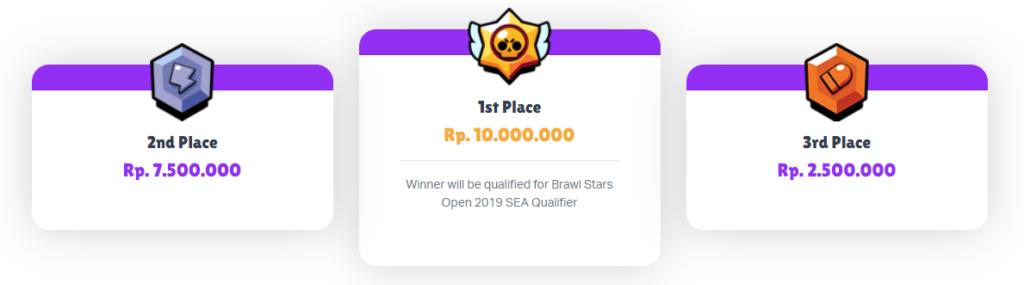 yuk daftar brawl stars open 2019 kualifikasi indonesia di sini