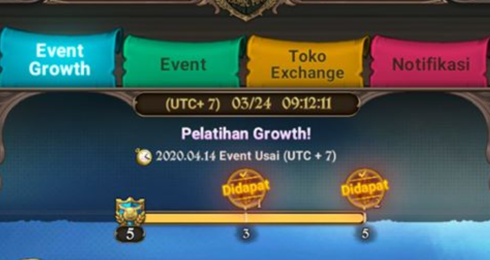 Event Growth Seven Deadly Sins