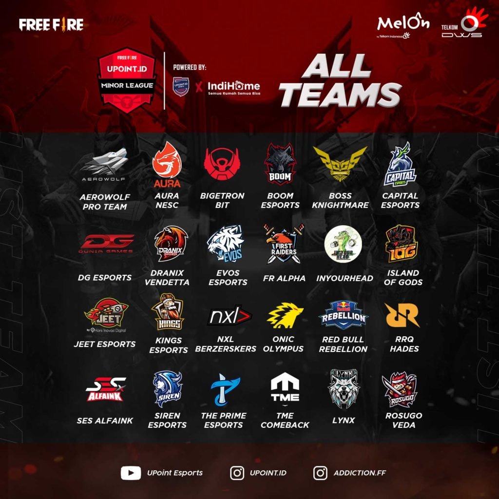 Ramaikan UPoint Esports Minor League, Aura NESC Siap Booya di Free Fire
